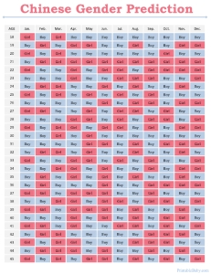 printable-gender-prediction-chart